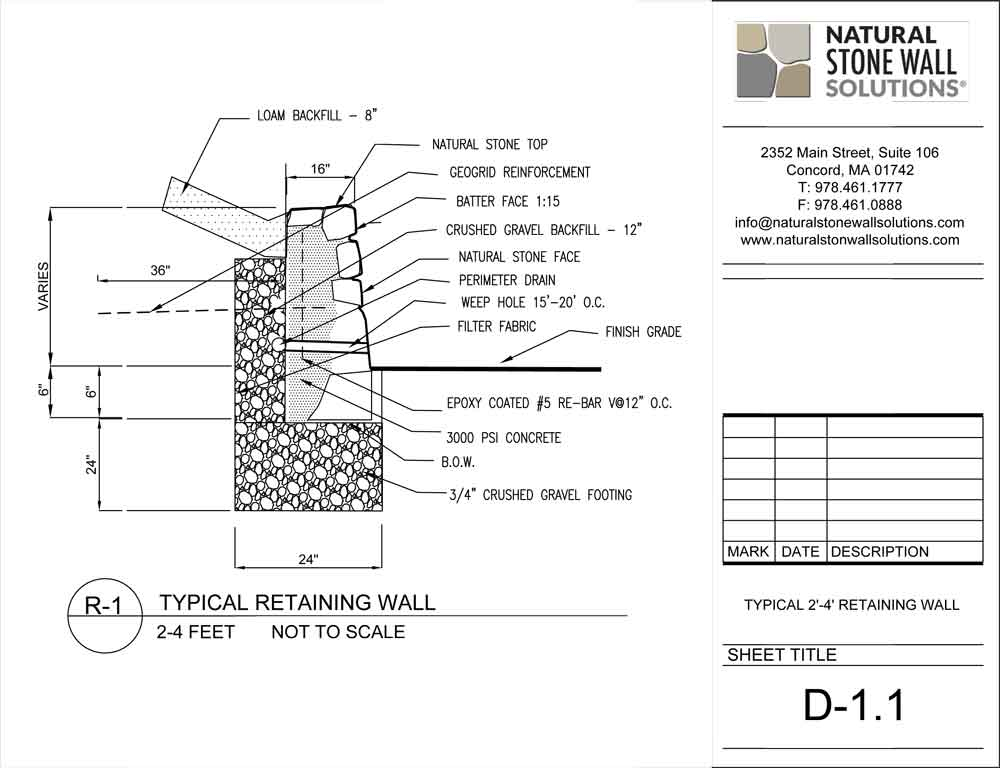 Natural Stone Wall Solutions | Retaining And Free Standing Stone Walls