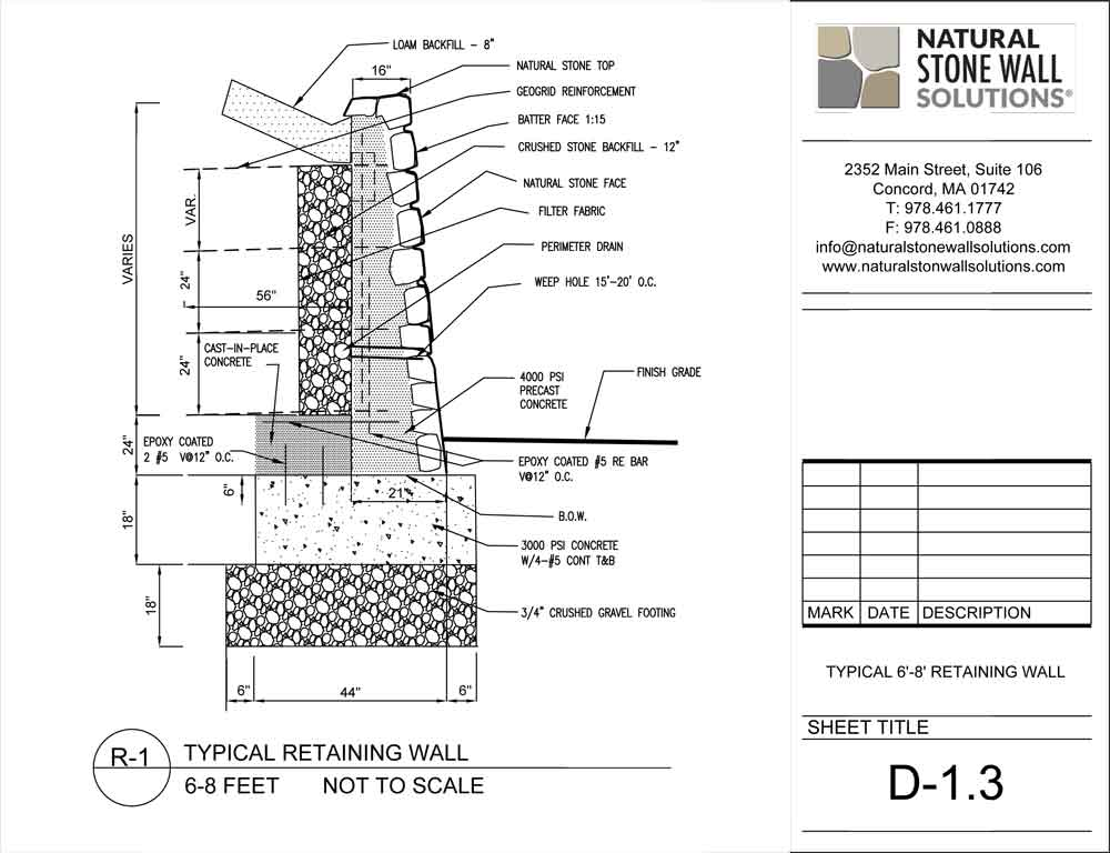Design Of Free Standing Masonry Walls